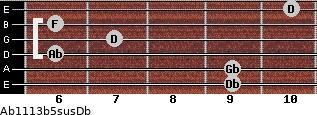 Ab11/13b5sus/Db for guitar on frets 9, 9, 6, 7, 6, 10