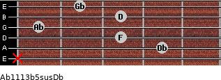 Ab11/13b5sus/Db for guitar on frets x, 4, 3, 1, 3, 2