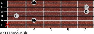 Ab11/13b5sus/Db for guitar on frets x, 4, 3, 7, 7, 4