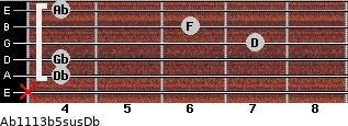 Ab11/13b5sus/Db for guitar on frets x, 4, 4, 7, 6, 4