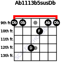 Ab11/13b5sus/Db for guitar on frets 9, 9, 12, 10, 9, 9