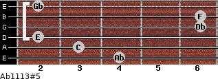 Ab11/13#5 for guitar on frets 4, 3, 2, 6, 6, 2