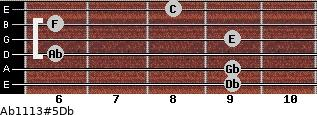 Ab11/13#5/Db for guitar on frets 9, 9, 6, 9, 6, 8