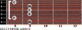 Ab11/13#5/Db add(m3) guitar chord