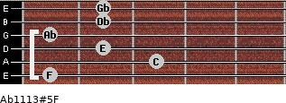 Ab11/13#5/F for guitar on frets 1, 3, 2, 1, 2, 2