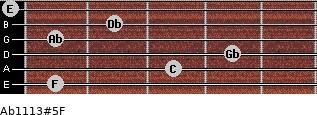Ab11/13#5/F for guitar on frets 1, 3, 4, 1, 2, 0