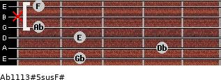 Ab11/13#5sus/F# for guitar on frets 2, 4, 2, 1, x, 1