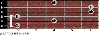 Ab11/13#5sus/F# for guitar on frets 2, 4, 2, 6, 6, 4