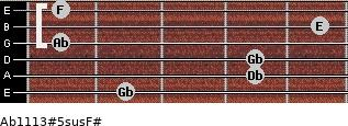 Ab11/13#5sus/F# for guitar on frets 2, 4, 4, 1, 5, 1