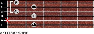 Ab11/13#5sus/F# for guitar on frets 2, x, 2, 1, 2, 1
