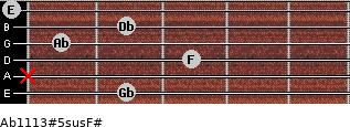 Ab11/13#5sus/F# for guitar on frets 2, x, 3, 1, 2, 0