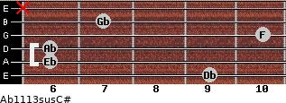 Ab11/13sus/C# for guitar on frets 9, 6, 6, 10, 7, x