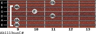 Ab11/13sus/C# for guitar on frets 9, 9, 11, 10, 9, 11