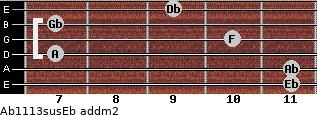 Ab11/13sus/Eb add(m2) guitar chord