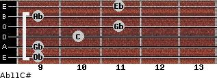 Ab11/C# for guitar on frets 9, 9, 10, 11, 9, 11
