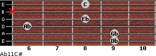 Ab11/C# for guitar on frets 9, 9, 6, 8, x, 8
