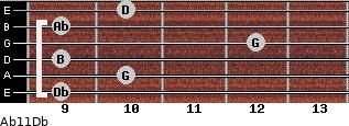 Abº11\Db for guitar on frets 9, 10, 9, 12, 9, 10