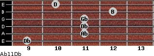 Abº11/Db for guitar on frets 9, 11, 11, 11, 12, 10