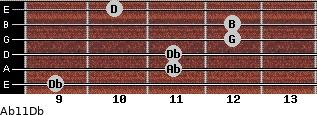 Abº11\Db for guitar on frets 9, 11, 11, 12, 12, 10