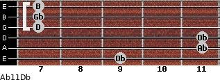 Abº11/Db for guitar on frets 9, 11, 11, 7, 7, 7