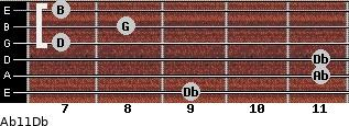 Abº11\Db for guitar on frets 9, 11, 11, 7, 8, 7
