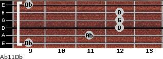 Abº11\Db for guitar on frets 9, 11, 12, 12, 12, 9