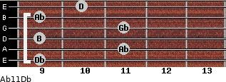 Abº11/Db for guitar on frets 9, 11, 9, 11, 9, 10