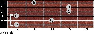 Abº11\Db for guitar on frets 9, 11, 9, 12, 12, 10