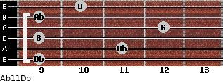 Abº11\Db for guitar on frets 9, 11, 9, 12, 9, 10