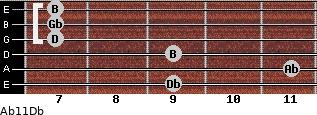 Abº11/Db for guitar on frets 9, 11, 9, 7, 7, 7