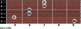 Abº11/Db for guitar on frets 9, 5, 6, 6, 7, 7