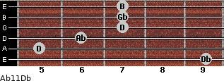 Abº11/Db for guitar on frets 9, 5, 6, 7, 7, 7
