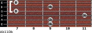 Abº11/Db for guitar on frets 9, 9, 11, 7, 9, 7