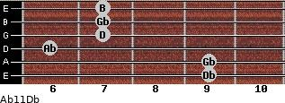 Abº11/Db for guitar on frets 9, 9, 6, 7, 7, 7