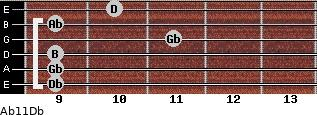 Abº11/Db for guitar on frets 9, 9, 9, 11, 9, 10