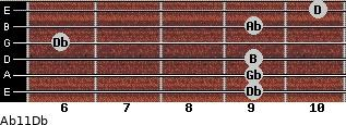 Abº11/Db for guitar on frets 9, 9, 9, 6, 9, 10