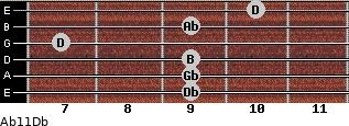 Abº11/Db for guitar on frets 9, 9, 9, 7, 9, 10