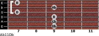Abº11/Db for guitar on frets 9, 9, 9, 7, 9, 7