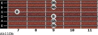 Abº11/Db for guitar on frets 9, 9, 9, 7, 9, 9