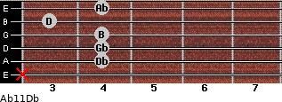 Abº11/Db for guitar on frets x, 4, 4, 4, 3, 4