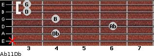 Abº11\Db for guitar on frets x, 4, 6, 4, 3, 3