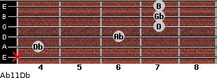 Abº11/Db for guitar on frets x, 4, 6, 7, 7, 7