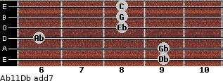Ab11/Db add(7) guitar chord