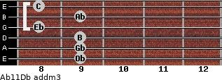 Ab11/Db add(m3) guitar chord