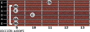 Ab11/Db add(#5) guitar chord