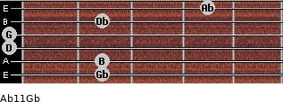 Abº11\Gb for guitar on frets 2, 2, 0, 0, 2, 4