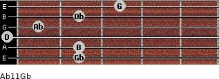 Abº11\Gb for guitar on frets 2, 2, 0, 1, 2, 3