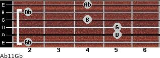 Abº11\Gb for guitar on frets 2, 5, 5, 4, 2, 4