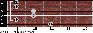 Ab11/13/Eb add(m2) guitar chord