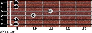 Ab11/C# for guitar on frets 9, 9, 10, 11, 9, 9